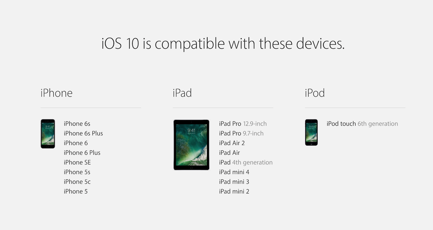 Ios10 compatible devices