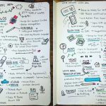 wwdc-2016-notes.jpg