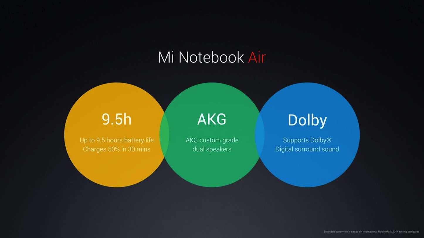 Xiami Mi Notebook Air