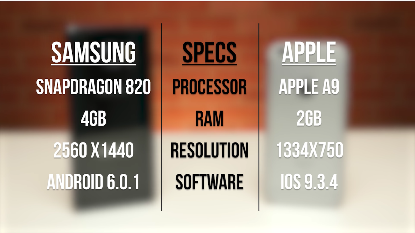 Galaxy-Note-7-VS-iPhone6s-1.png