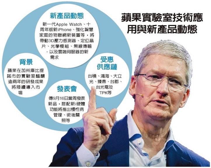 apples-new-ideas-for-2017.jpg