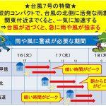 typhoon-7-peak.jpg