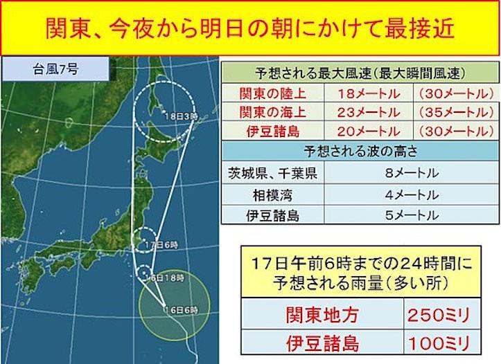 Typhoon 7