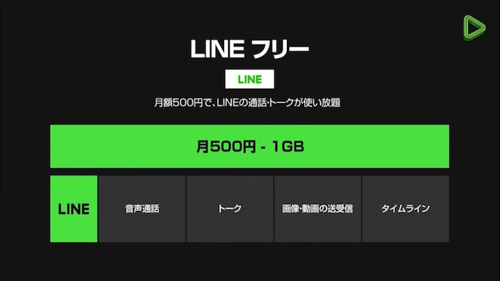 Line Free