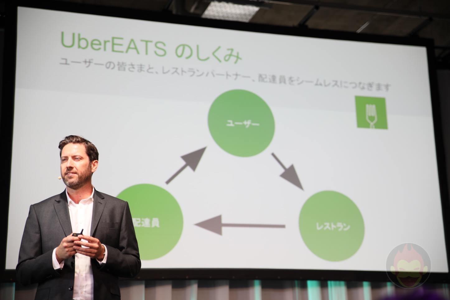 UberEATS Tokyo
