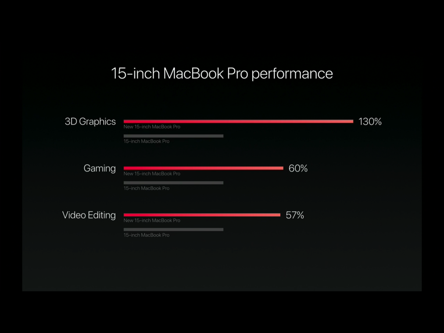 New-MacBook-Pro-2016-103.PNG