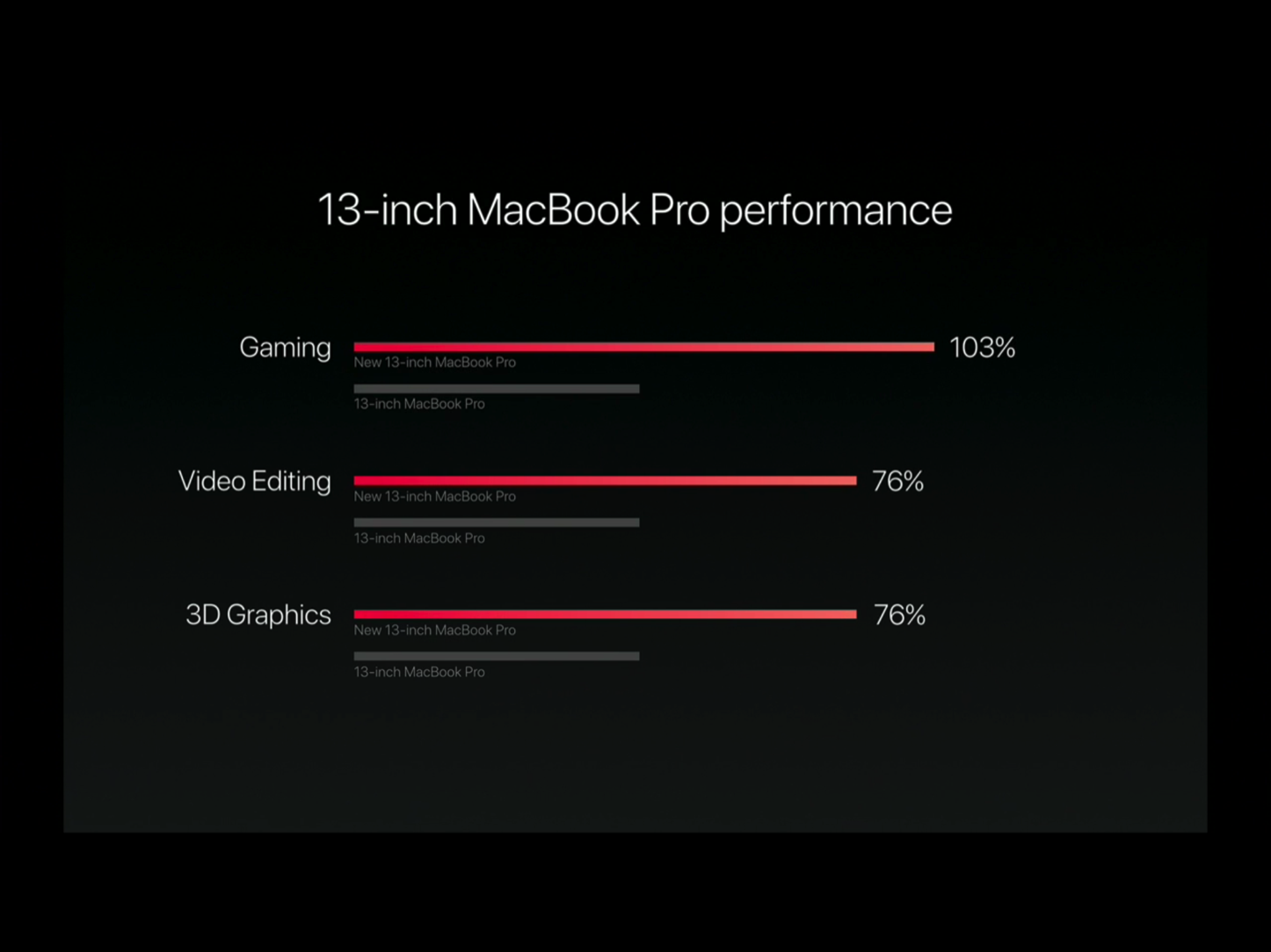 New-MacBook-Pro-2016-105.PNG