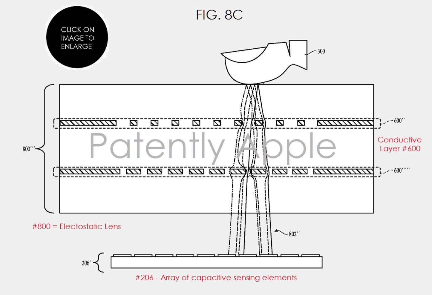Patently Apple Display Fingerprint Sensor 2