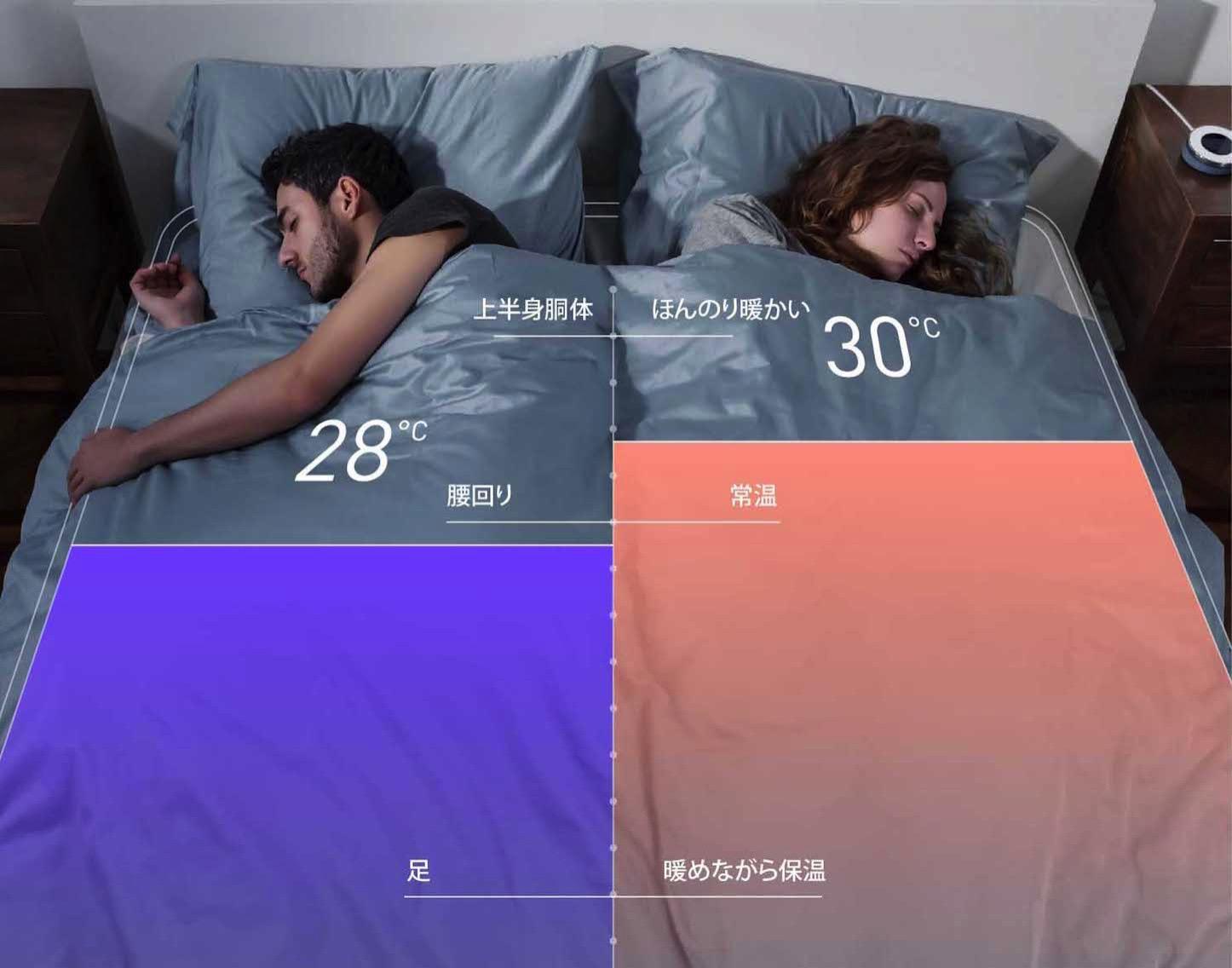 Temperature-settings.jpg