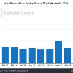 app-store-purge-october-2016.png