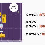alcohol-calories-ranking-02