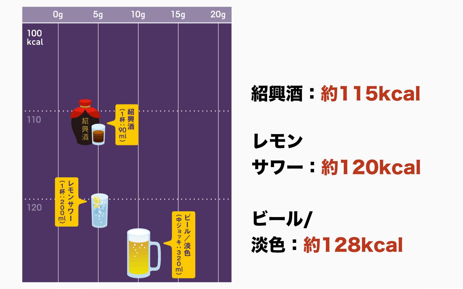 alcohol-calories-ranking-03