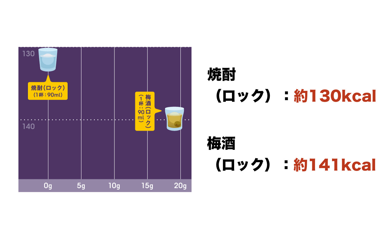 alcohol-calories-ranking-04