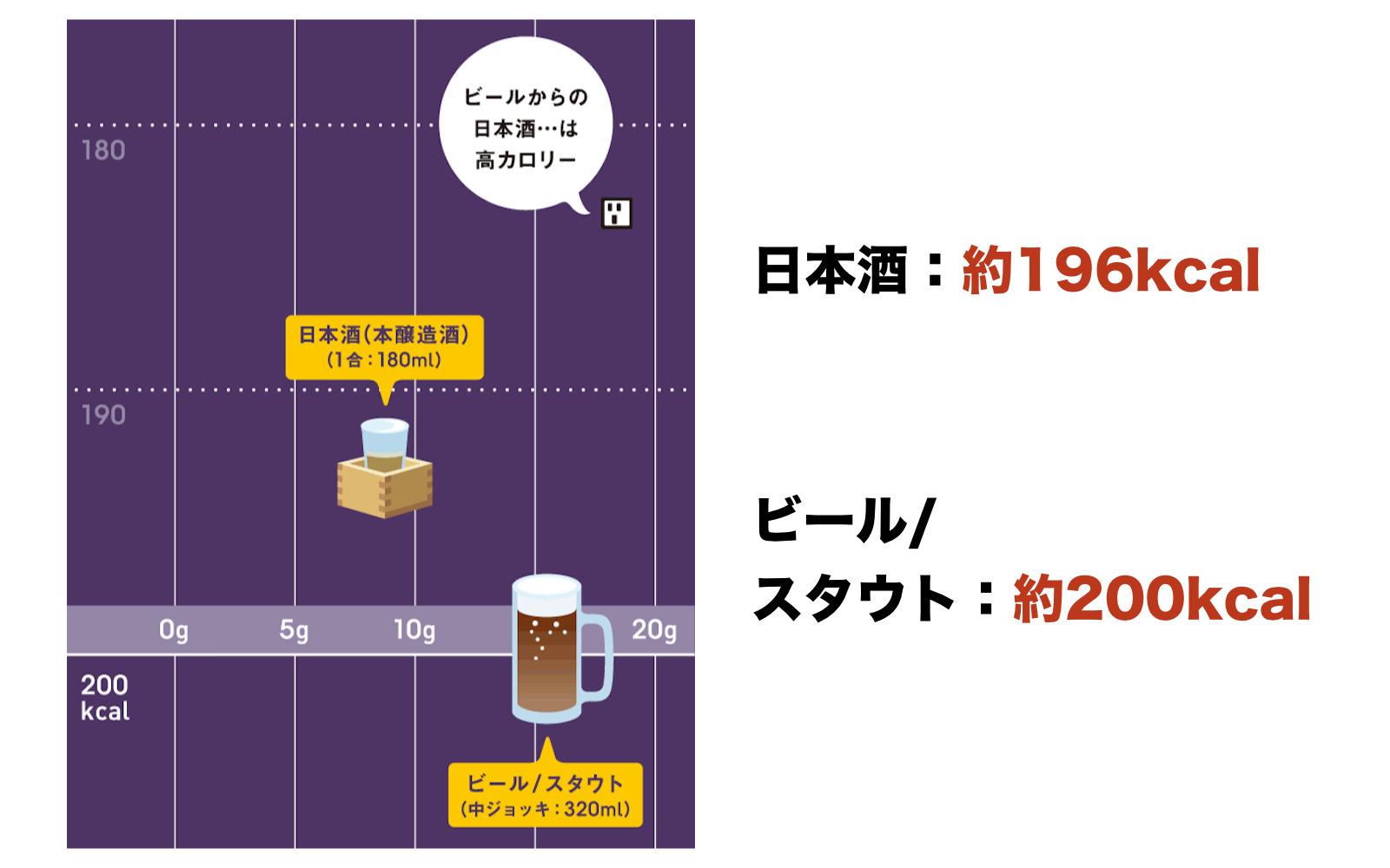 alcohol-calories-ranking-05