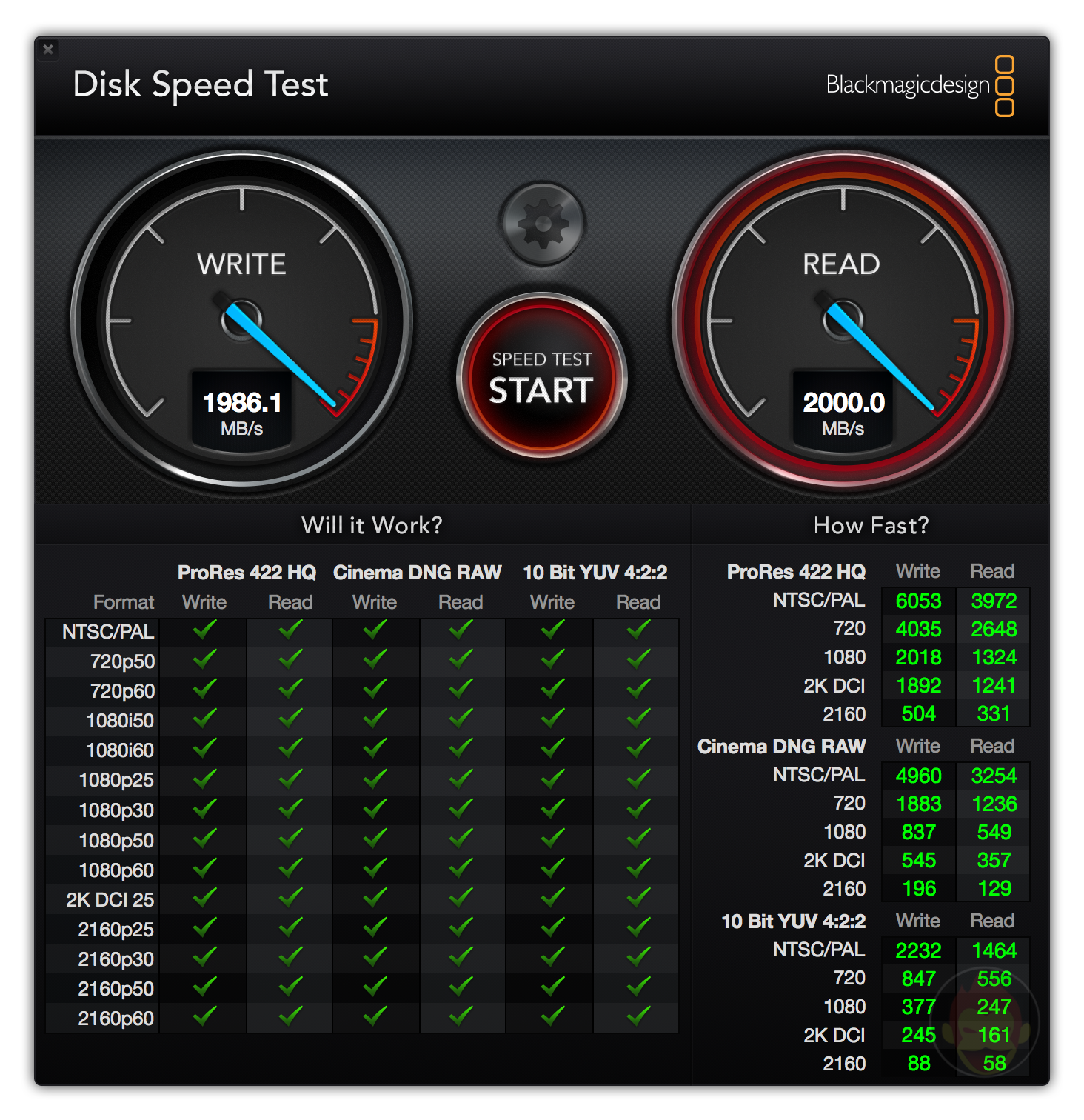 SSD Disk Write Read Speeds for MBPr2016 15inch