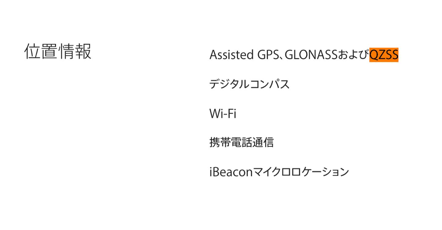 Iphone7 qzss