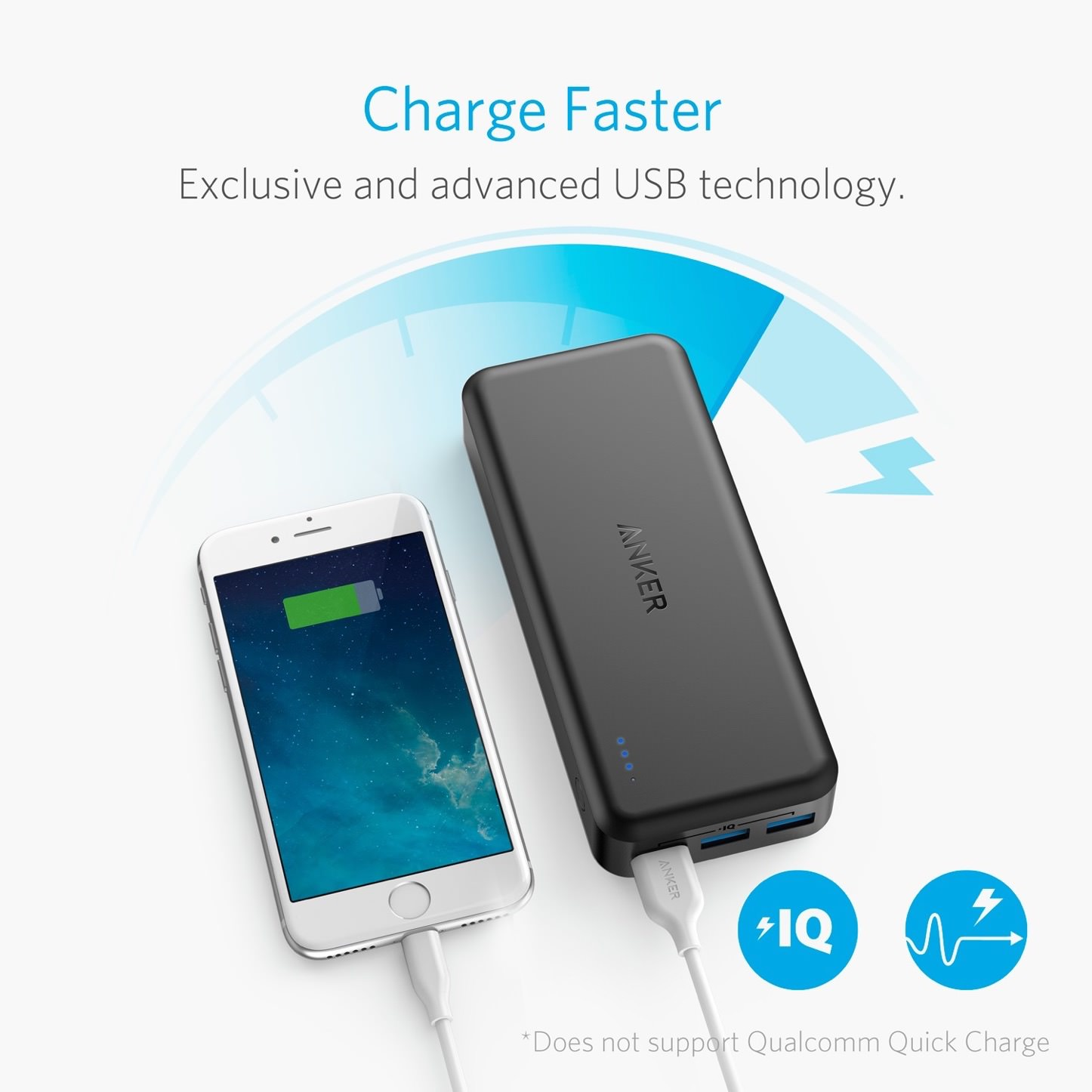 Anker PowerCore 2 20000