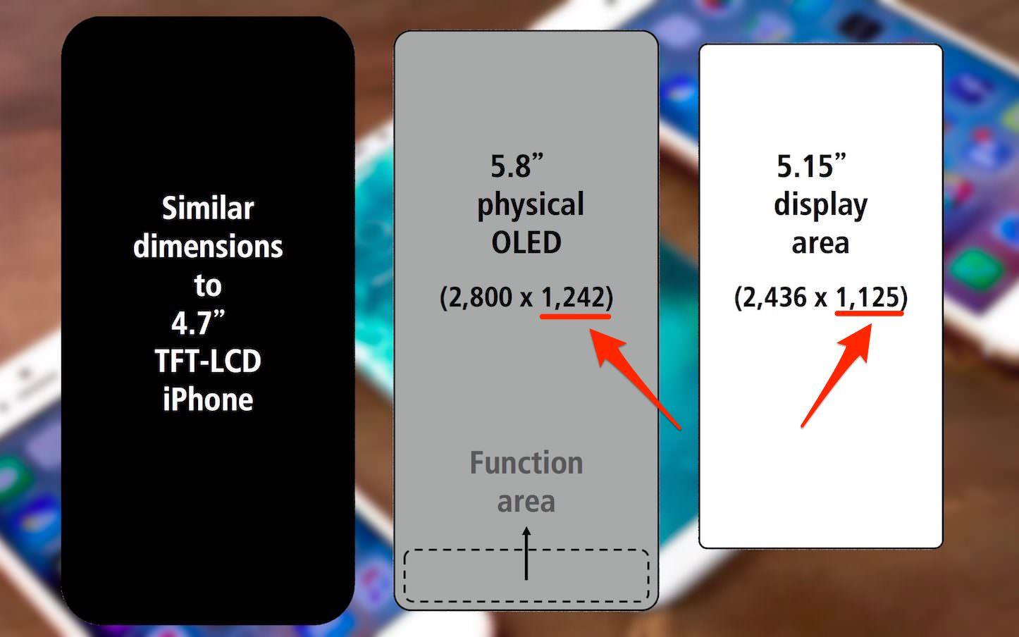 Iphone8 display pixels 2