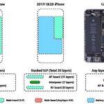 kgi-iphone-stacked-logic-board.jpg