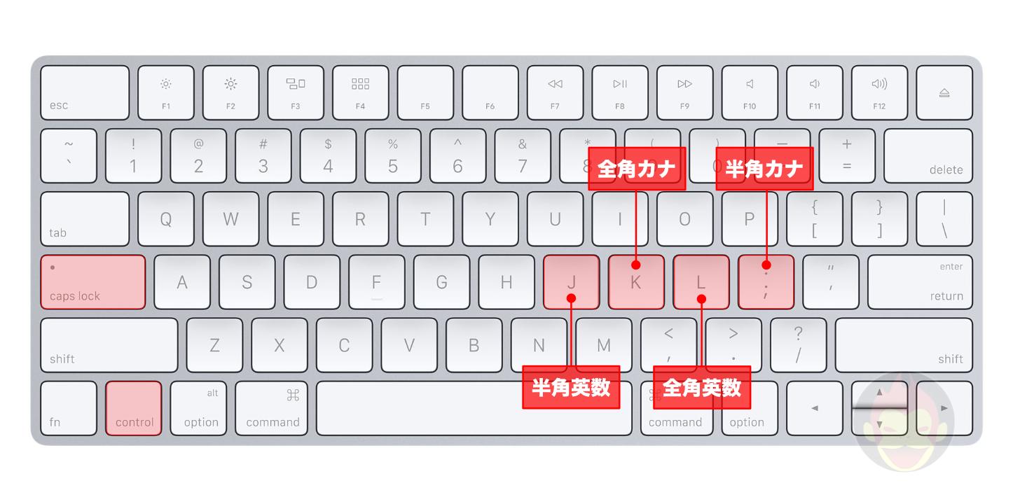 Macで半角・全角カタカナ・英数を切り替えるキーボードショートカット