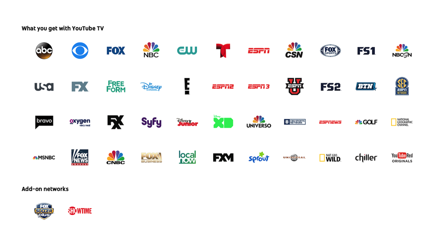 what-you-get-with-youtubetv.png