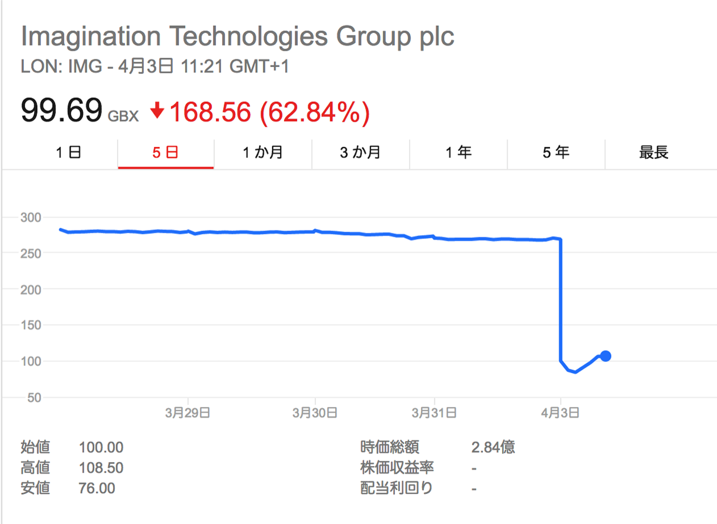 IT-Stock.png