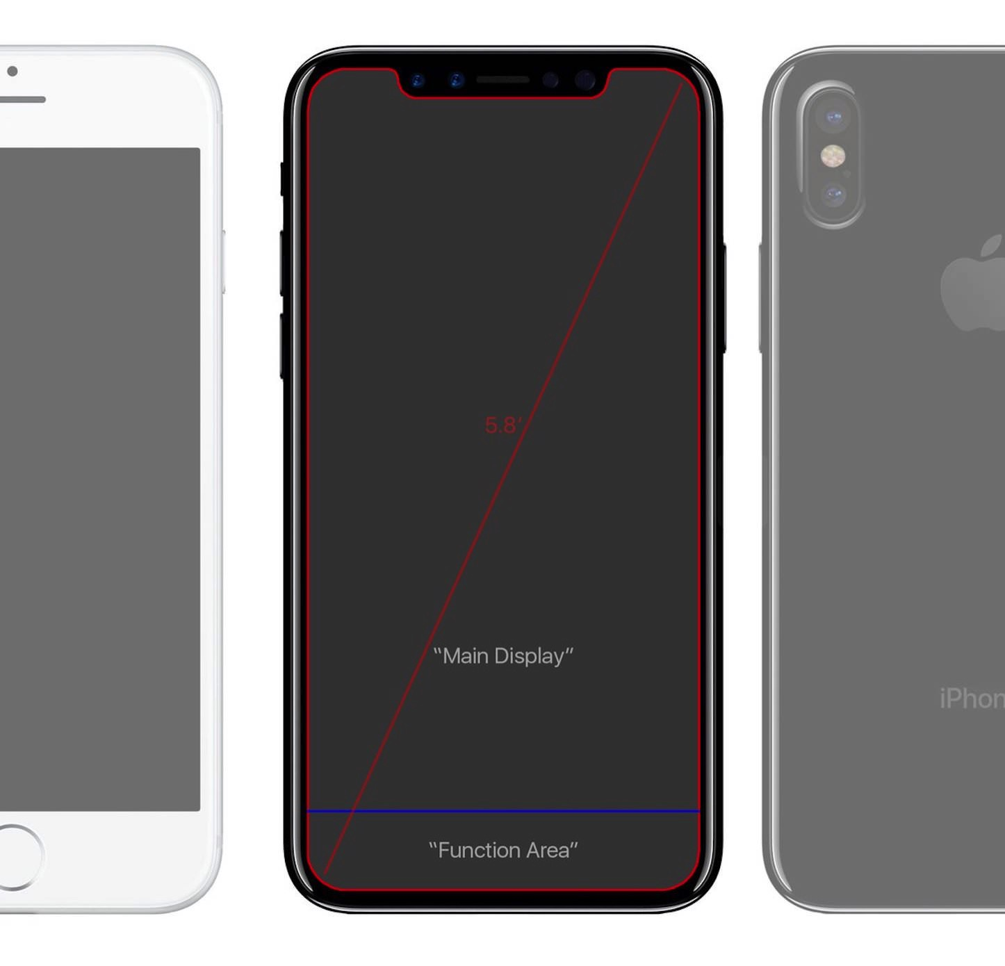 Iphone8 display and function bar