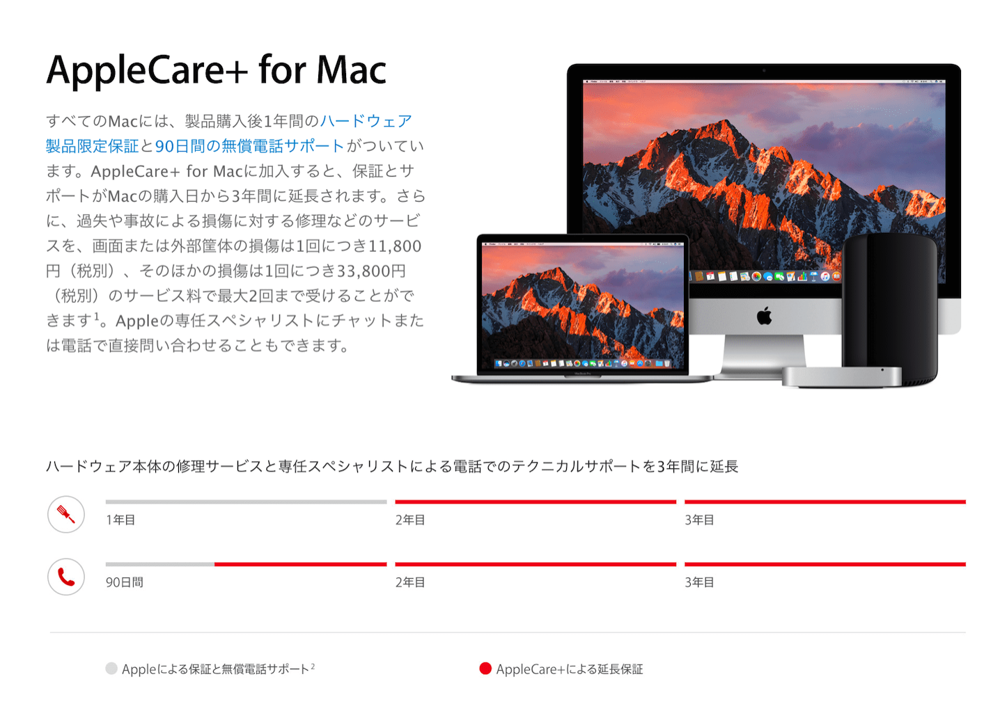Apple Care Plus for Mac