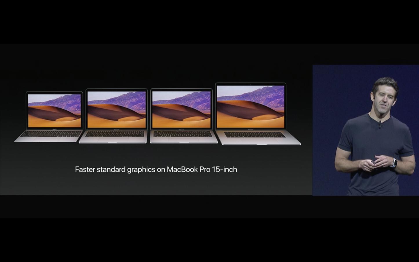 MacBook Pro(2017) WWDC17