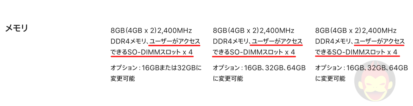 User Replaceable RAM