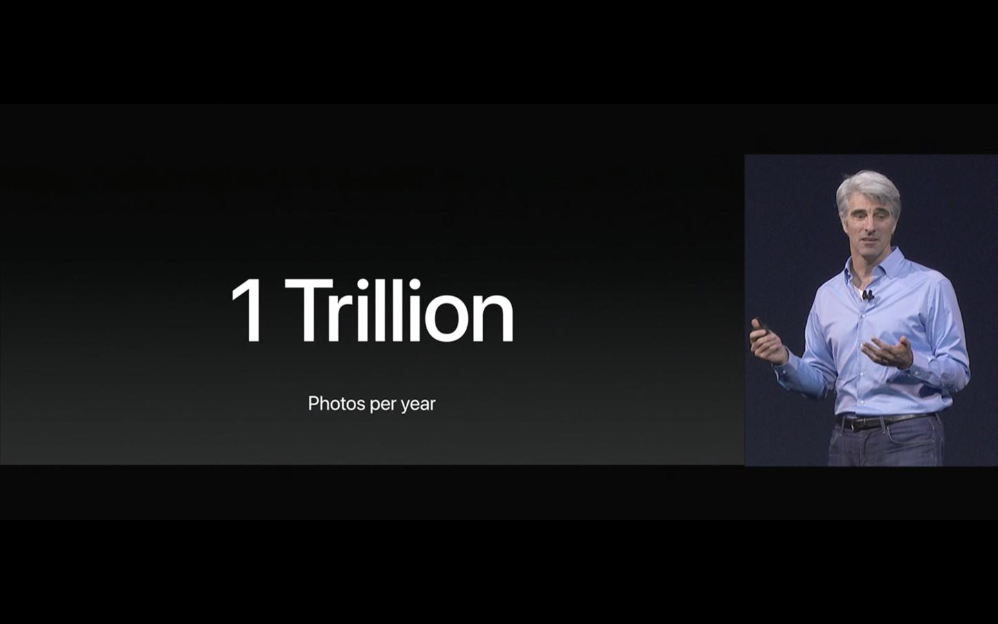 iOS11-2017-WWDC17-18.png