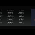 iOS11-2017-WWDC17-47.png