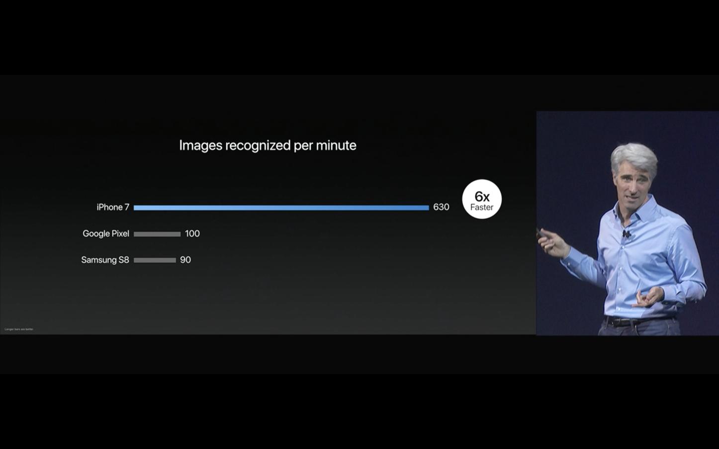 iOS11-2017-WWDC17-82.png