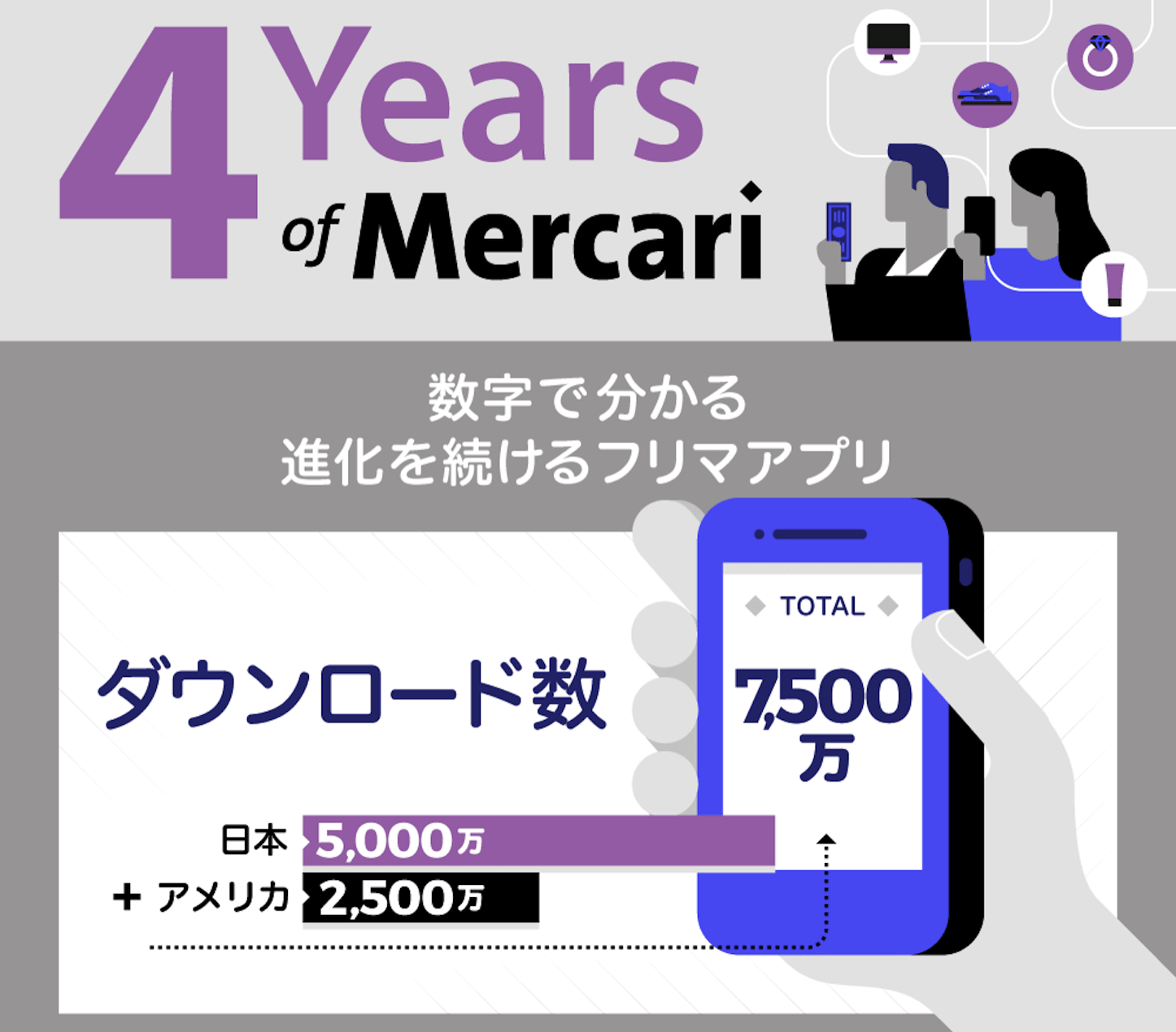 4years of mercari top