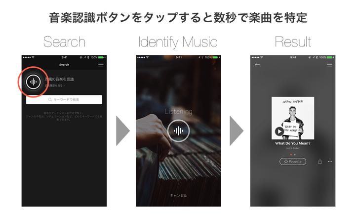 AWA Identify Music