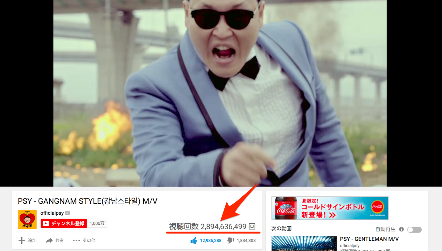 Gangnam Style Plays