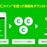 Line-Music-Download-1.jpg