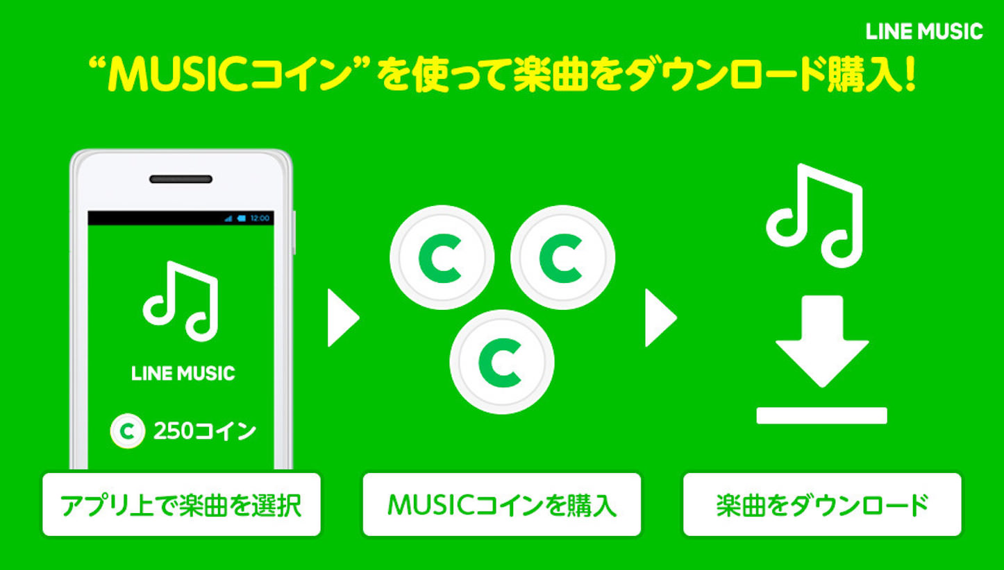 Line Music Download