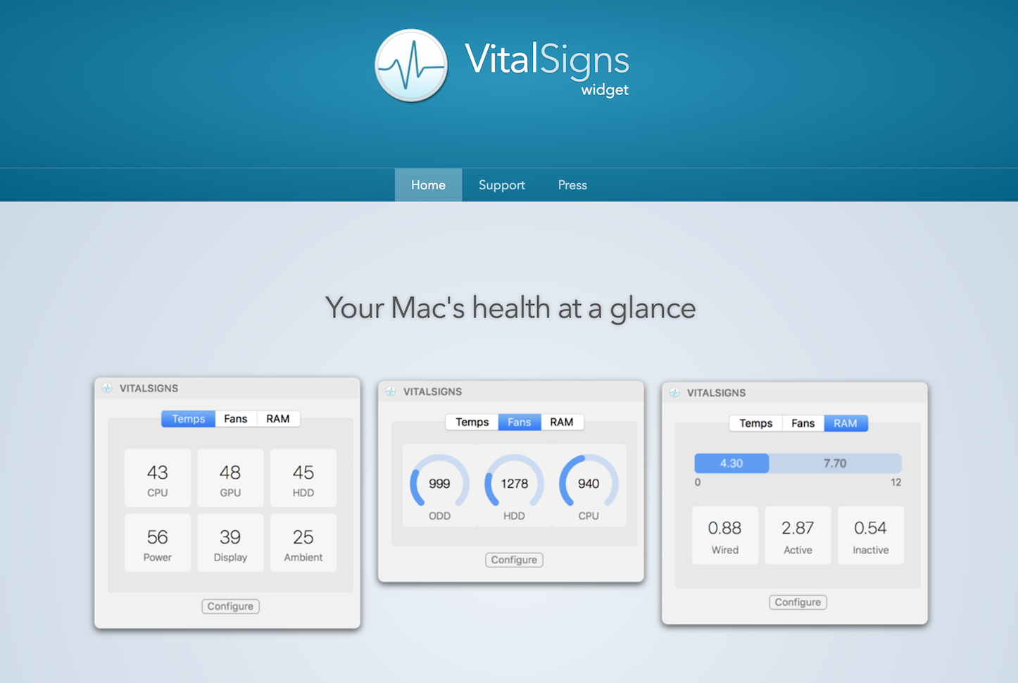 VitalSigns for Mac Widget