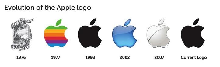 003_Branded_in_Memory_Apple.jpg