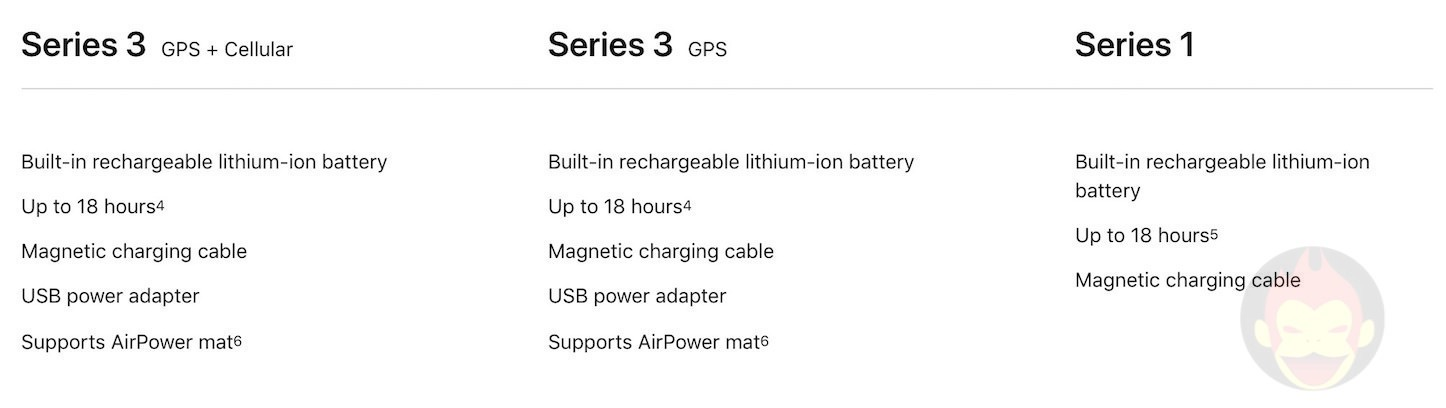 Apple-AirPower-Mat.jpg