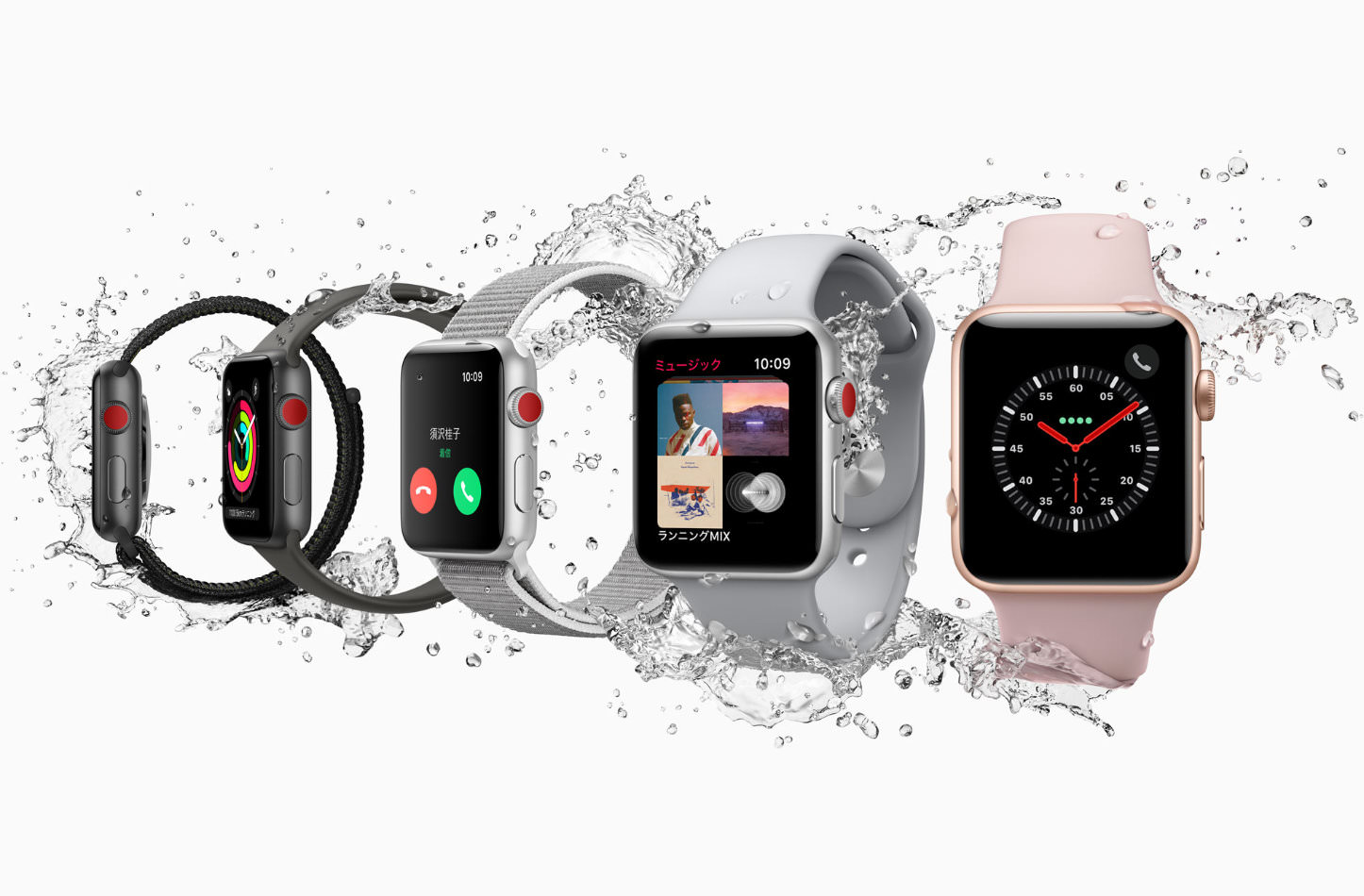 Apple Watch Prices All Members