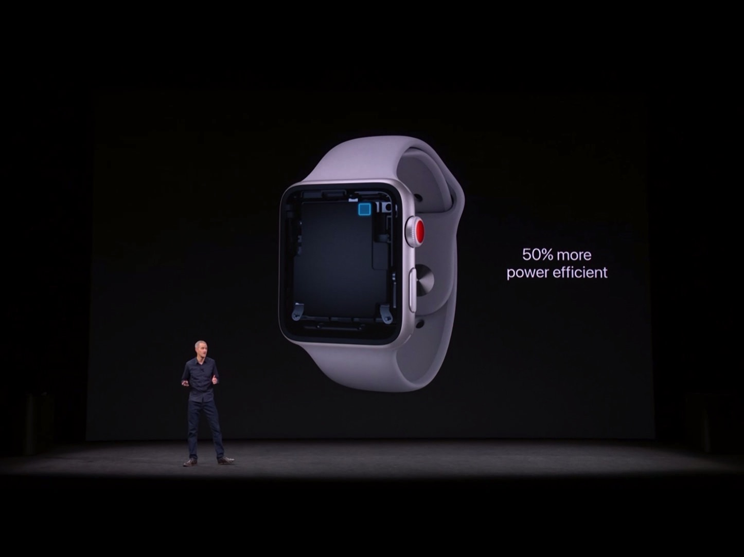 Apple Watch Series 3 10