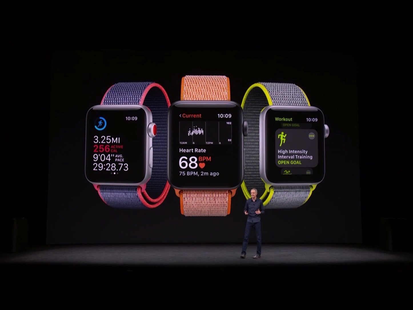 Apple Watch Series 3 19