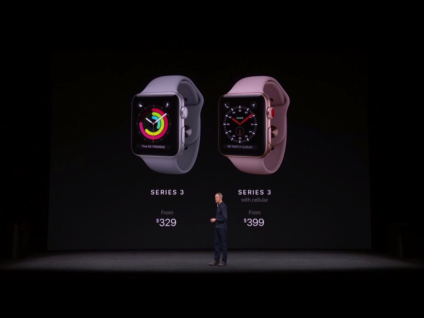 Apple Watch Series 3 27