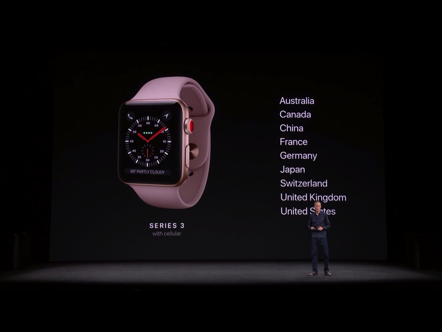 Apple Watch Series 3 28