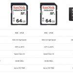 Sd-MicroSD-SanDisk-Extreme