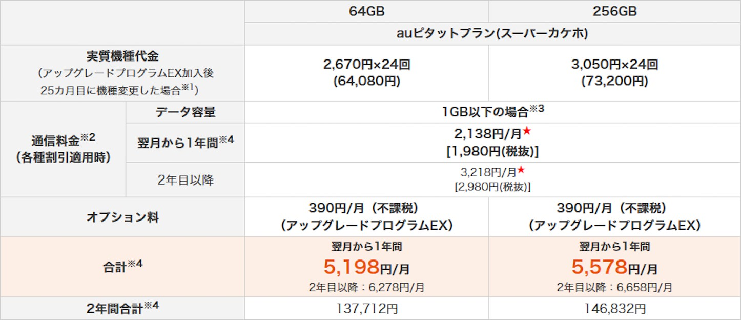 Au kddi iphonex pricing