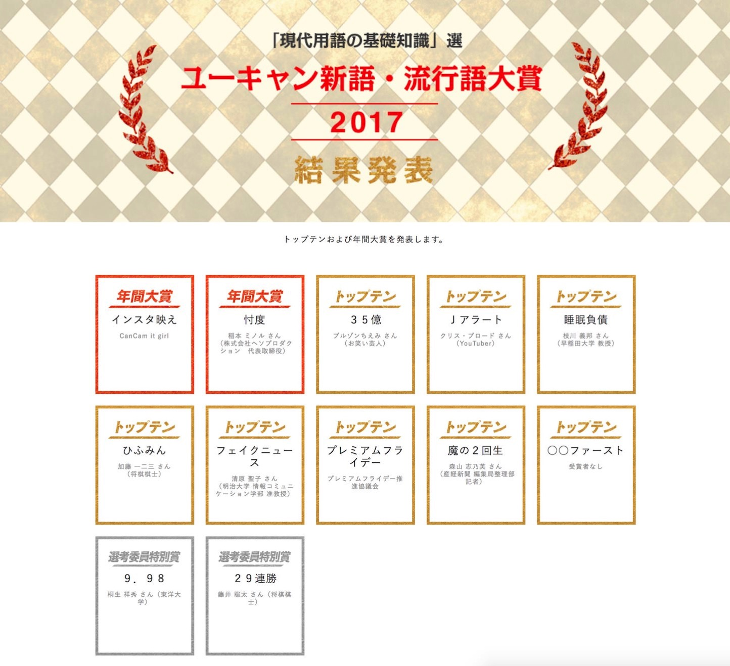 Ryukogo Taisho 2017