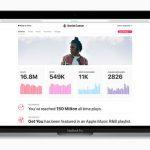 Apple-Music-Dashboard.jpg